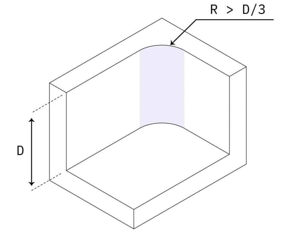 Vertical corner radius of internal edge