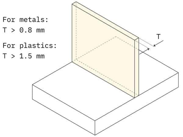 design-for-cnc-machining
